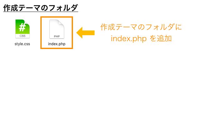 作成テーマフォルダへのindex.phpの追加