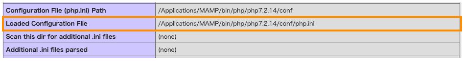 php.iniのパスの確認
