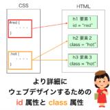 よりウェブデザインを CSS 設定する HTML の id / class 属性