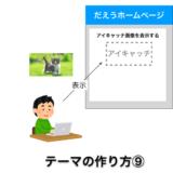 アイキャッチ表示解説ページのアイキャッチ