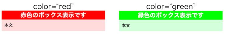 属性で表示色を切り替える例
