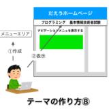 【ワードプレス】テーマの作り方⑧:ナビゲーションメニューを表示する