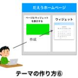 【ワードプレス】テーマの作り方⑥:ウィジェットを自作する