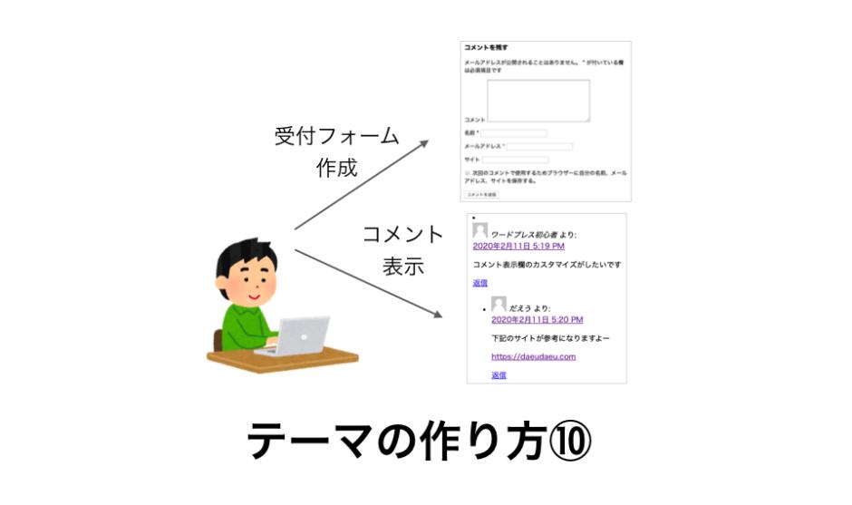 コメント受付とコメント表示を行う方法の解説ページのアイキャッチ