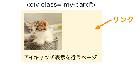 カード全体にリンクが貼られる様子