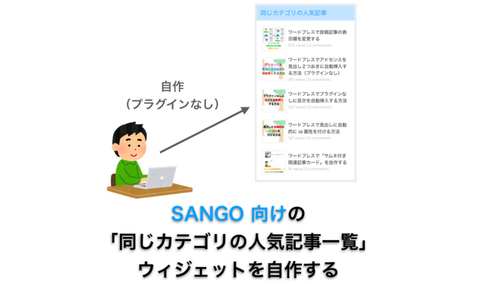 SANGO向け同じカテゴリの人気記事一覧ウィジェット解説ページのアイキャッチ