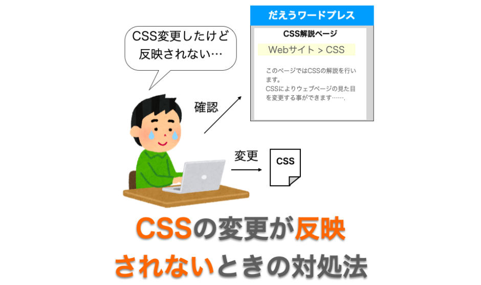 CSSが反映されないときの対処法解説ページアイキャッチ